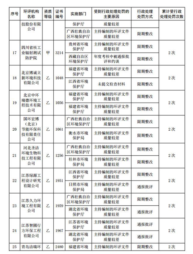 2016huanping5.jpg